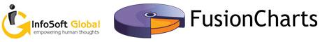 FusionCharts XT Intranet Licence v3.x ESD