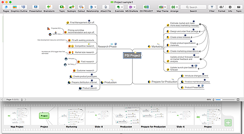 data exchange conceptdraw mindmap - Conceptdraw Mind Map