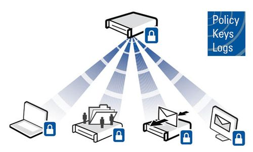 www softasuperstore com Suomen vanhin IT-alan ohjelmistojen nettikauppa