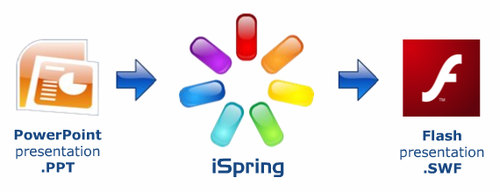 www softasuperstore com Suomen vanhin IT-alan ohjelmistojen